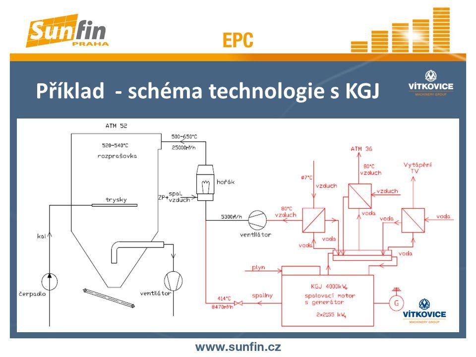 Příklad - schéma technologie s KGJ