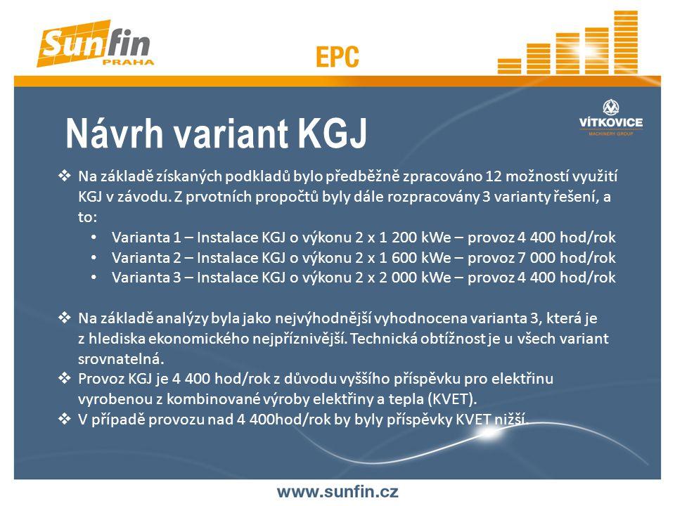 Návrh variant KGJ