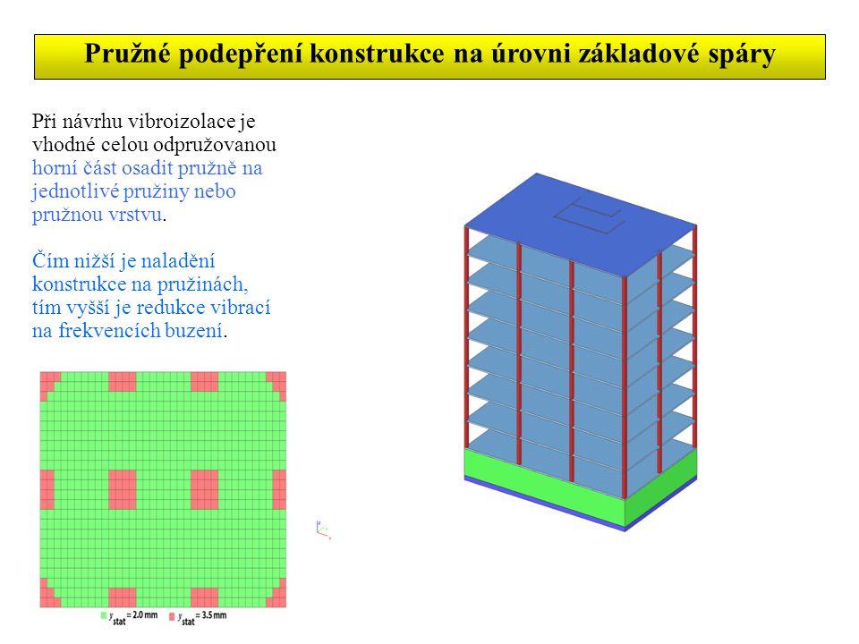 Pružné podepření konstrukce na úrovni základové spáry