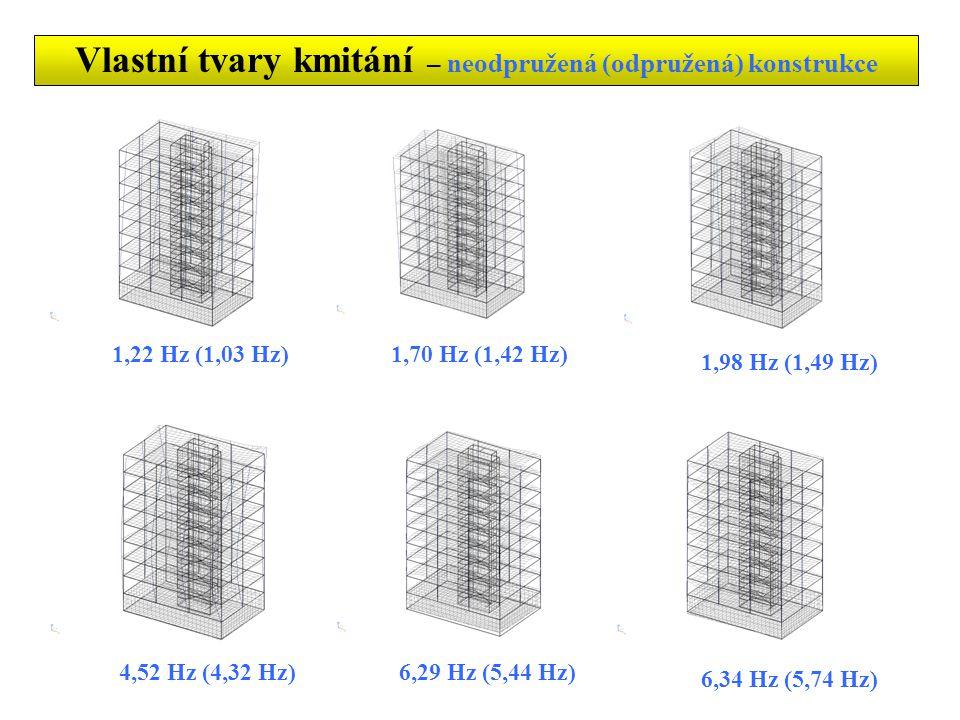 Vlastní tvary kmitání – neodpružená (odpružená) konstrukce