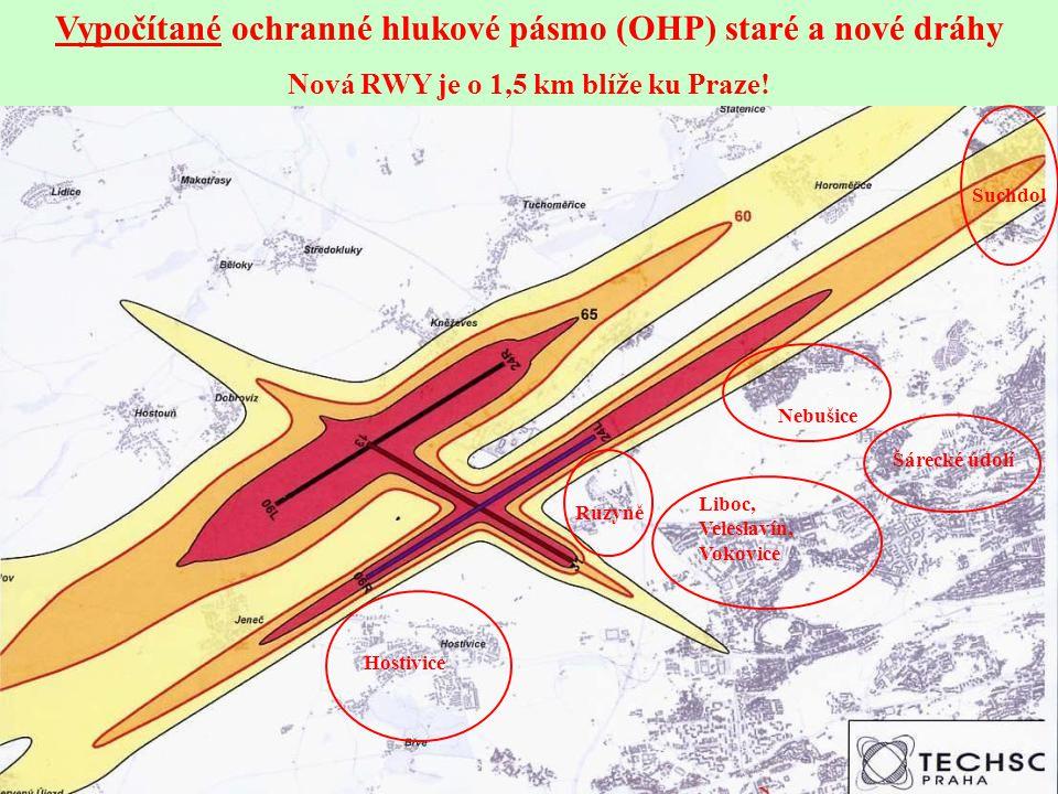 Vypočítané ochranné hlukové pásmo (OHP) staré a nové dráhy