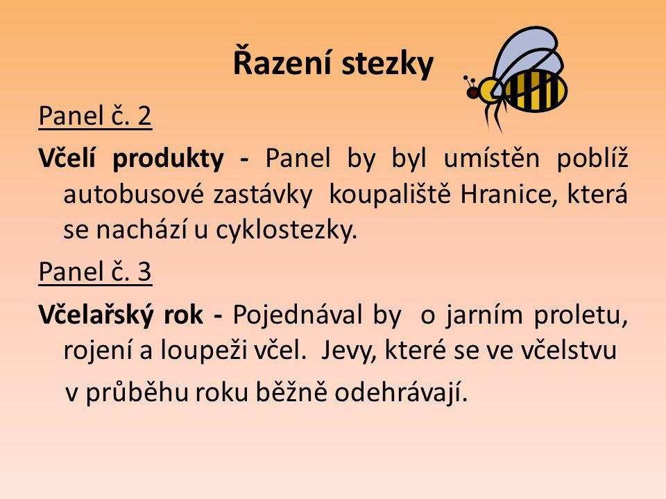 Řazení stezky Panel č. 2. Včelí produkty - Panel by byl umístěn poblíž autobusové zastávky koupaliště Hranice, která se nachází u cyklostezky.
