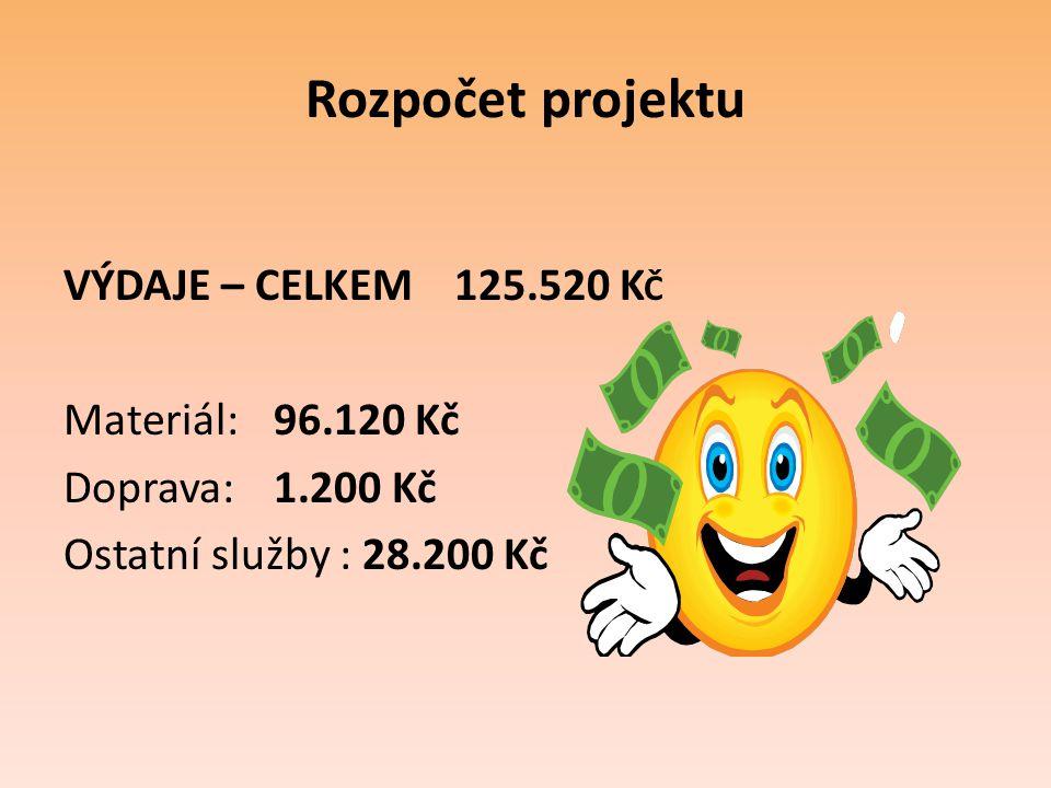 Rozpočet projektu VÝDAJE – CELKEM 125.520 Kč Materiál: 96.120 Kč