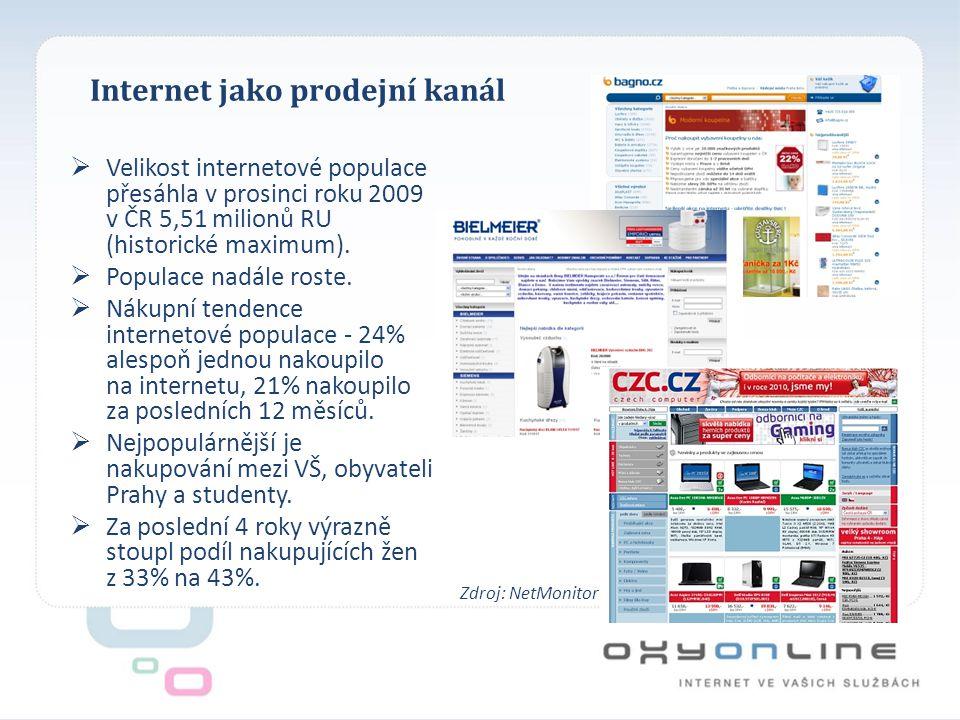 Internet jako prodejní kanál