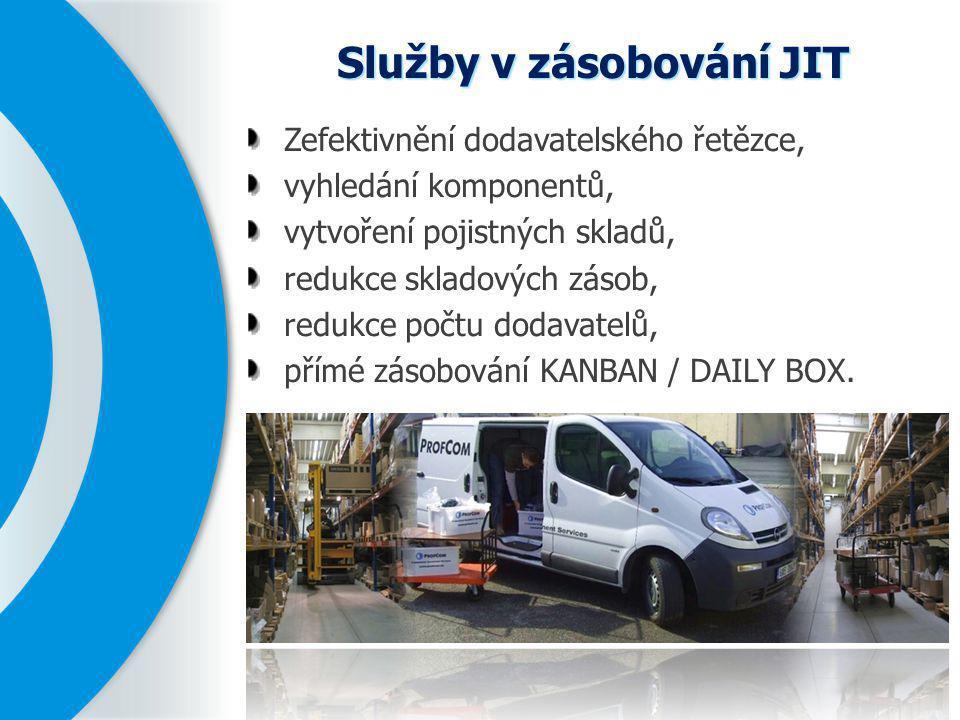 Služby v zásobování JIT