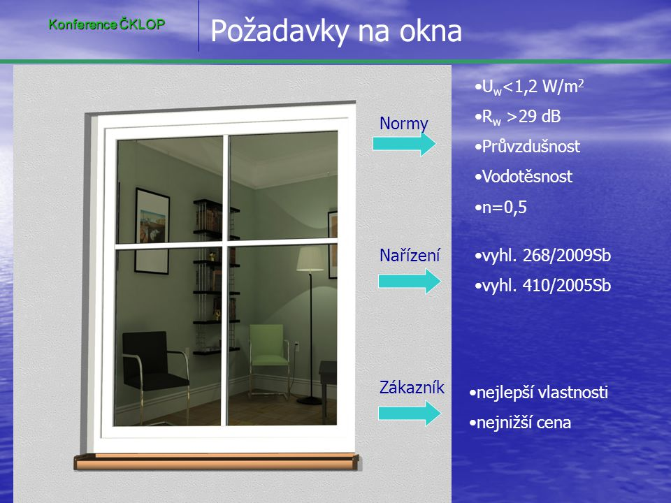 Požadavky na okna Uw<1,2 W/m2 Rw >29 dB Průvzdušnost Vodotěsnost