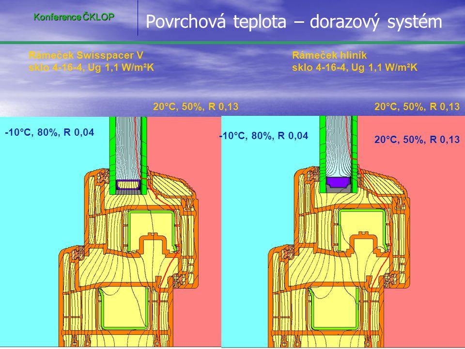 Povrchová teplota – dorazový systém