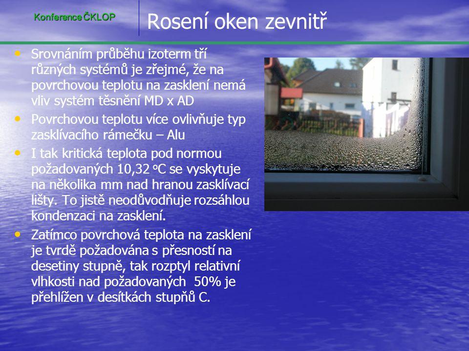 Konference ČKLOP Rosení oken zevnitř.