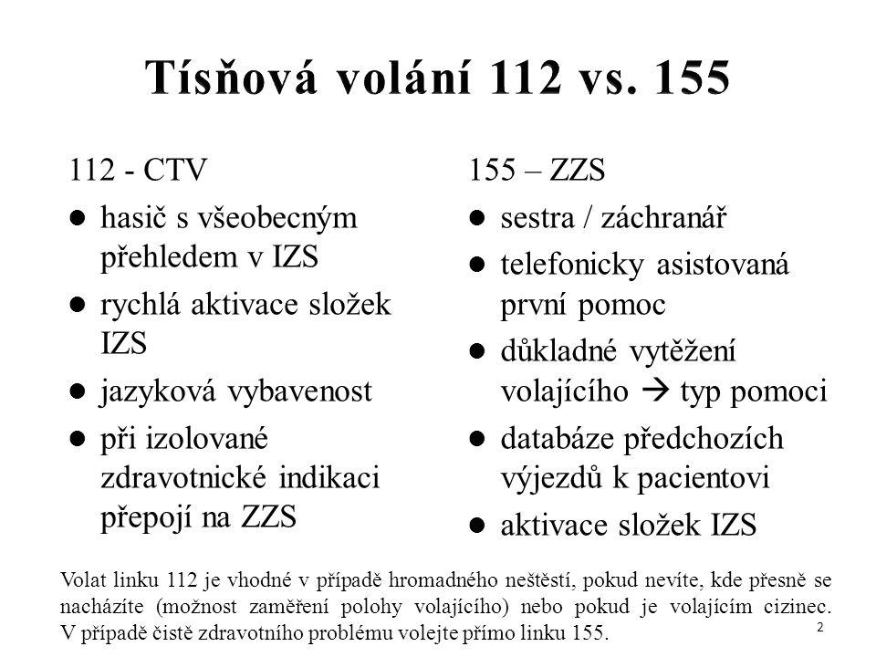 Tísňová volání 112 vs. 155 112 - CTV. hasič s všeobecným přehledem v IZS. rychlá aktivace složek IZS.