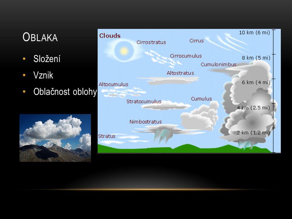 Oblaka Složení Vznik Oblačnost oblohy