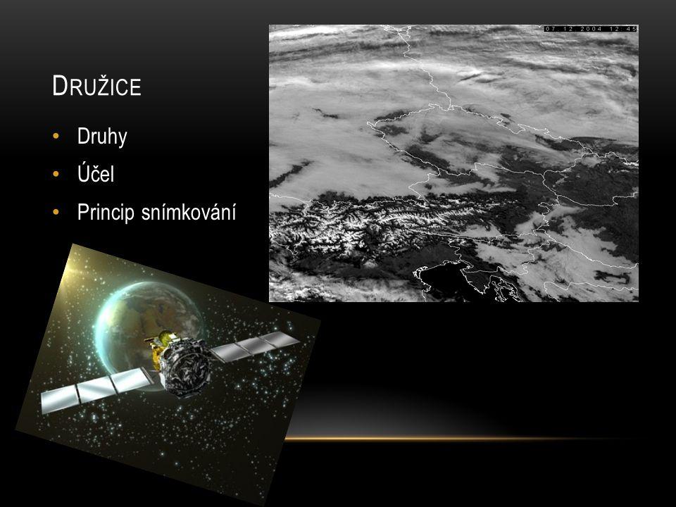 Družice Druhy Účel Princip snímkování