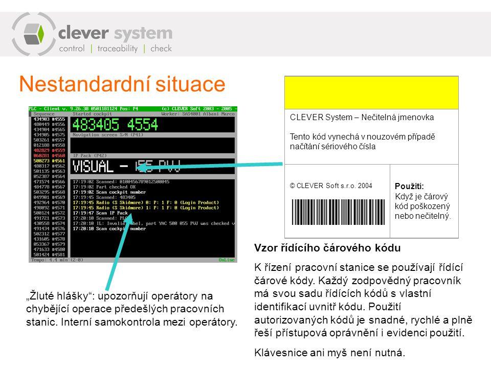 Nestandardní situace Vzor řídícího čárového kódu