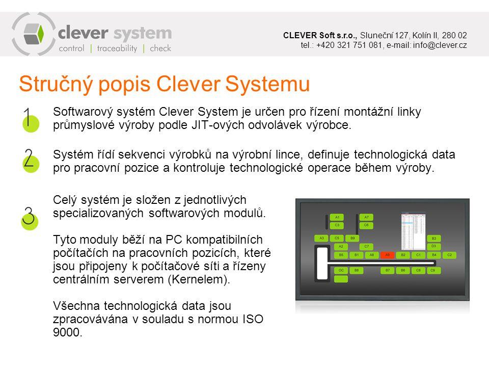 Stručný popis Clever Systemu