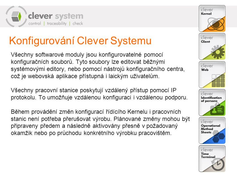Konfigurování Clever Systemu