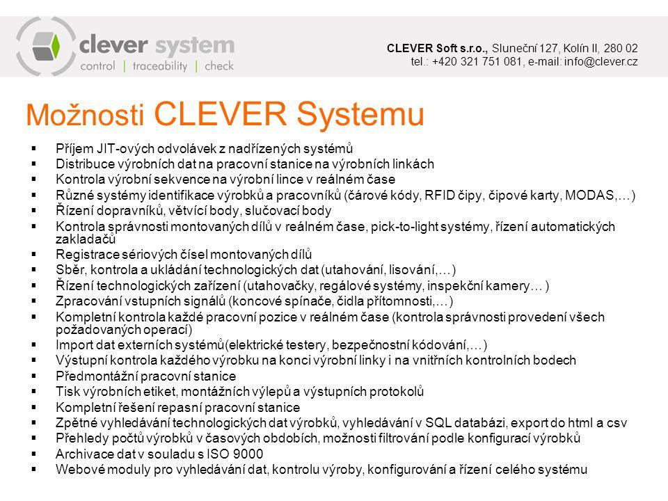 Možnosti CLEVER Systemu