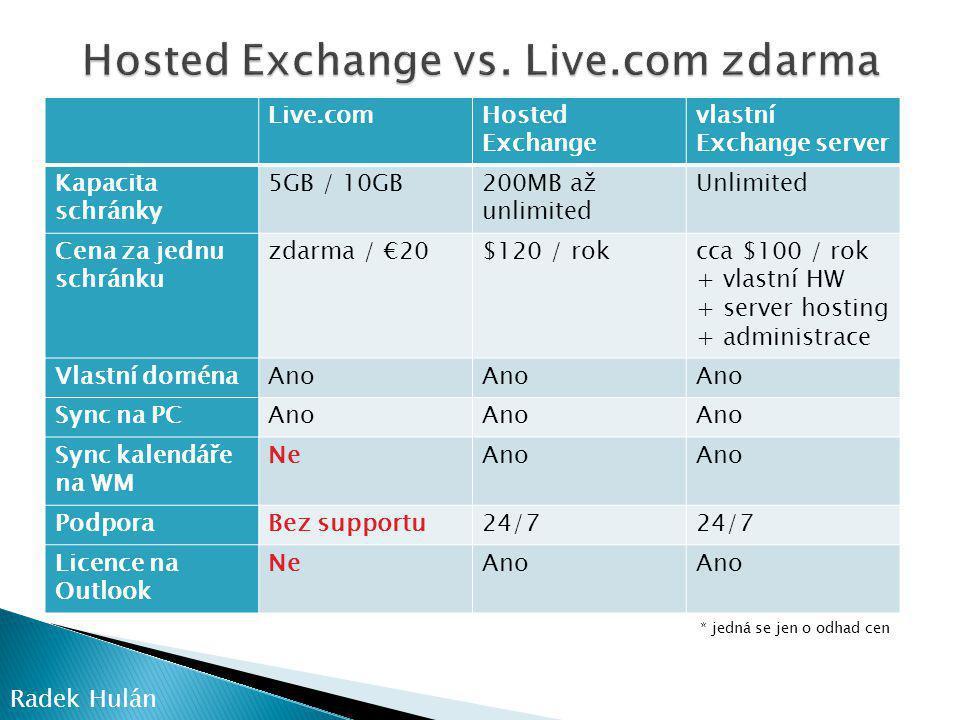 Hosted Exchange vs. Live.com zdarma