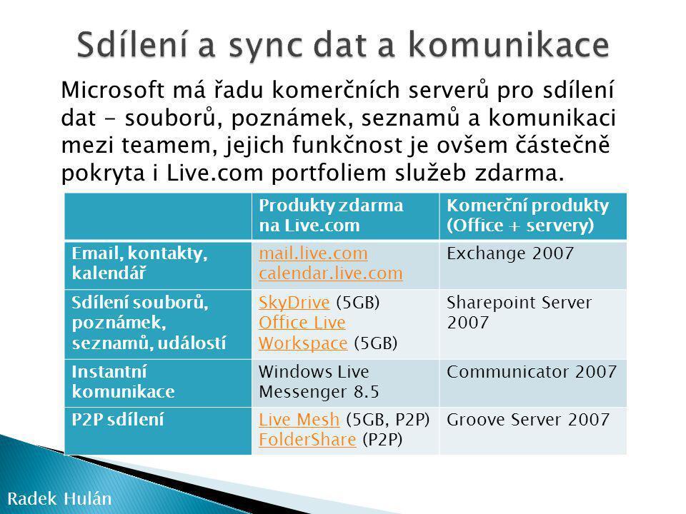 Sdílení a sync dat a komunikace