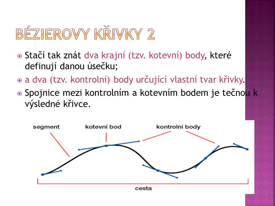 Bézierovy křivky 2 Stačí tak znát dva krajní (tzv. kotevní) body, které definují danou úsečku;