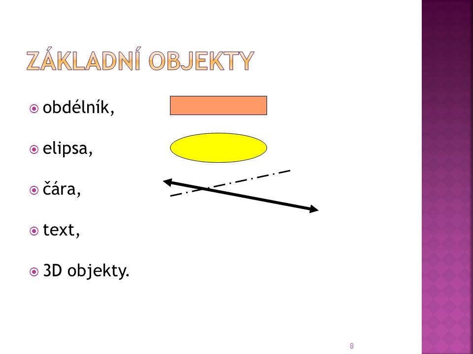 Základní objekty obdélník, elipsa, čára, text, 3D objekty.
