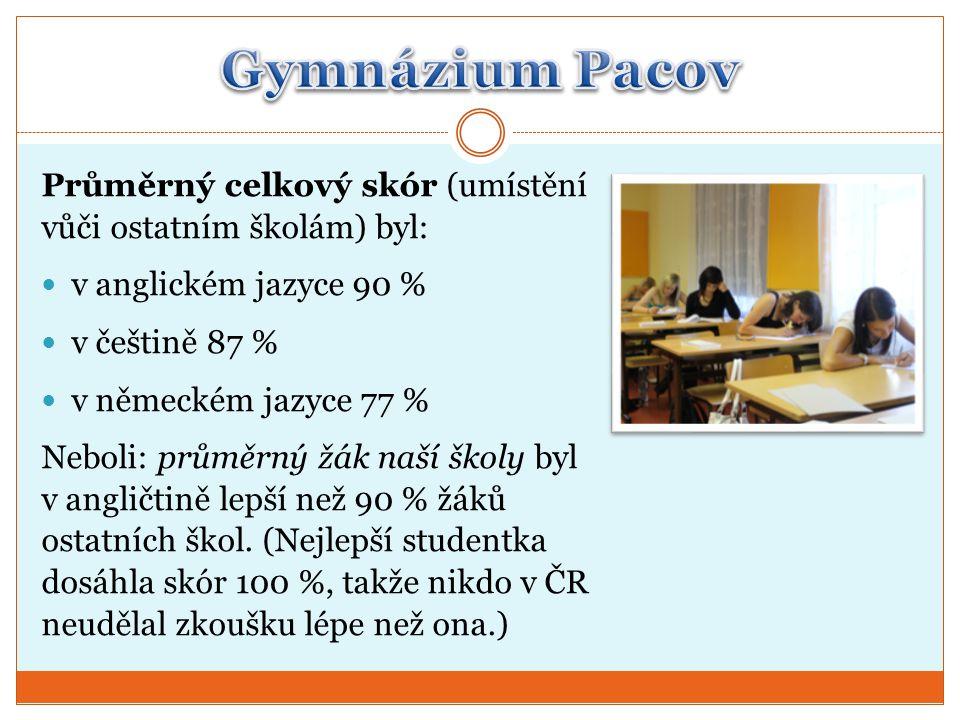 Gymnázium Pacov Průměrný celkový skór (umístění vůči ostatním školám) byl: v anglickém jazyce 90 %