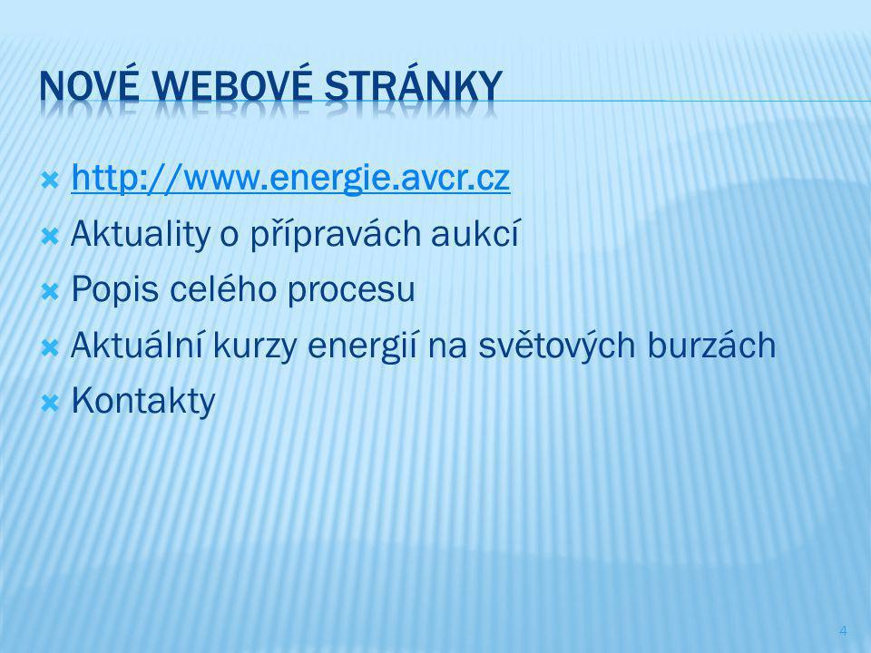 Nové webové stránky http://www.energie.avcr.cz