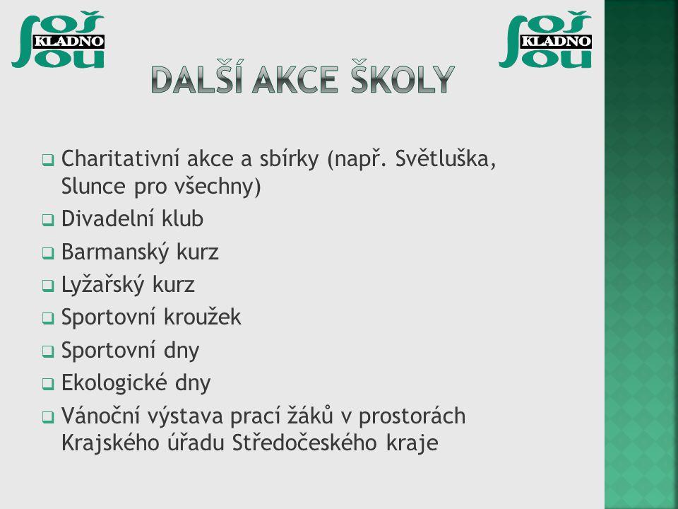 DALŠÍ AKCE ŠKOLY Charitativní akce a sbírky (např. Světluška, Slunce pro všechny) Divadelní klub.