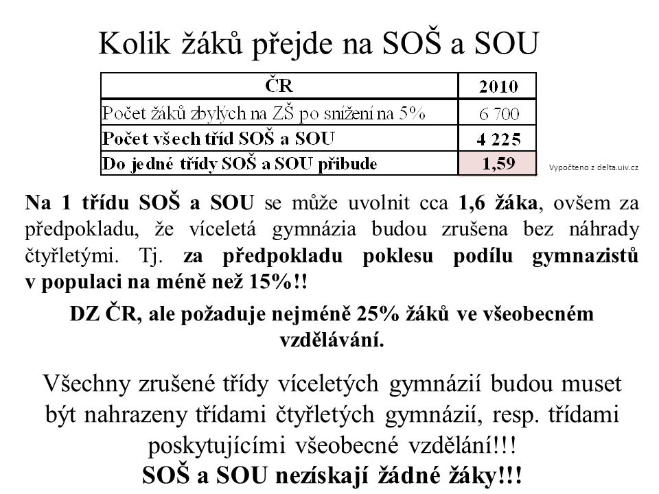 DZ ČR, ale požaduje nejméně 25% žáků ve všeobecném vzdělávání.