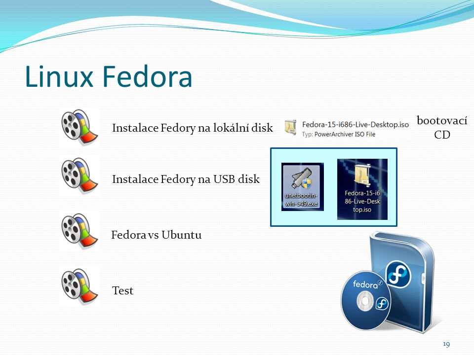 Linux Fedora bootovací CD Instalace Fedory na lokální disk