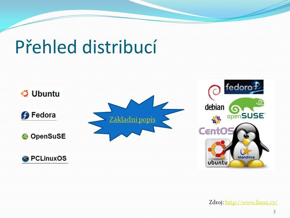 Přehled distribucí Základní popis Zdroj: http://www.linux.cz/