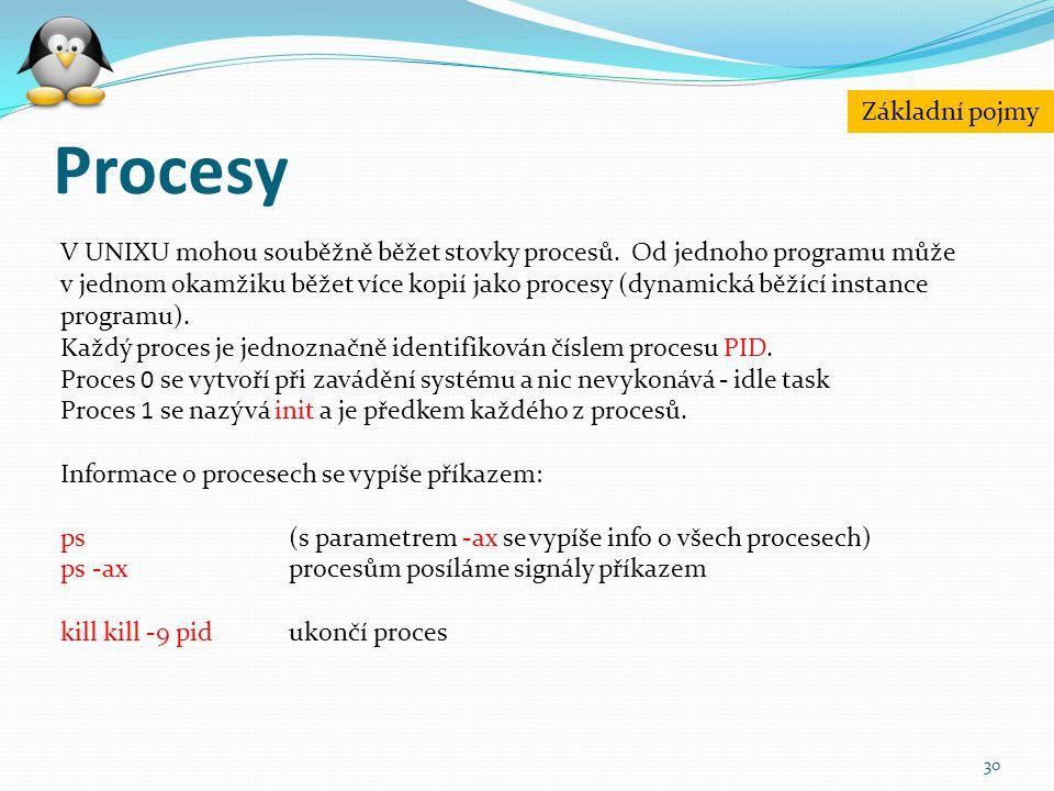 Procesy Základní pojmy