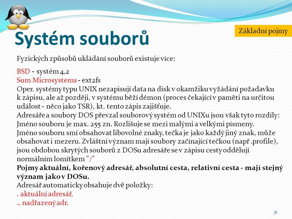 Systém souborů Základní pojmy
