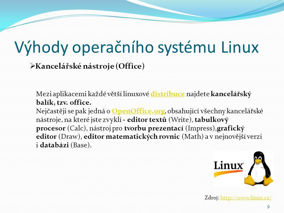 Výhody operačního systému Linux