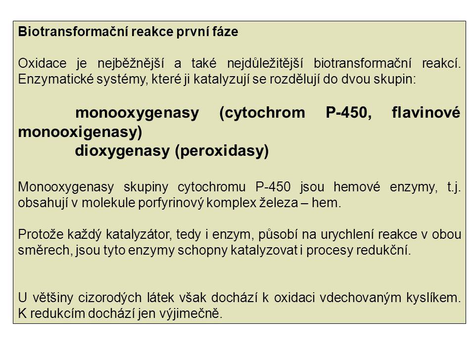 monooxygenasy (cytochrom P-450, flavinové monooxigenasy)