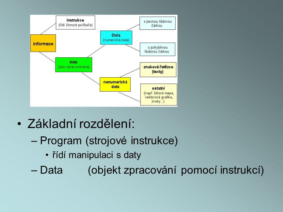 Základní rozdělení: Program (strojové instrukce)