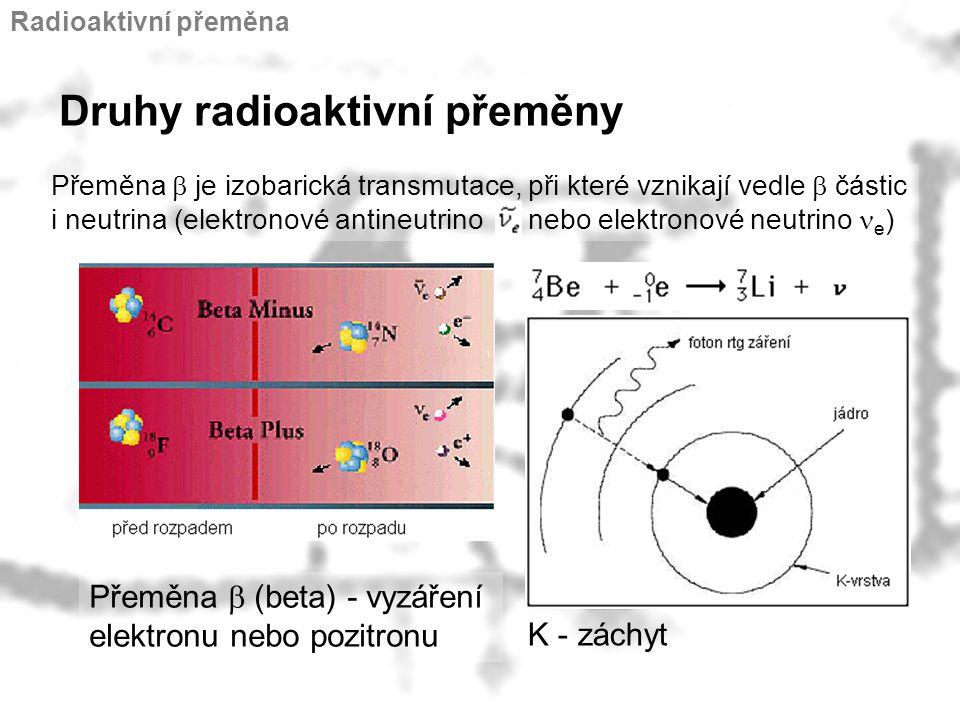 Druhy radioaktivní přeměny