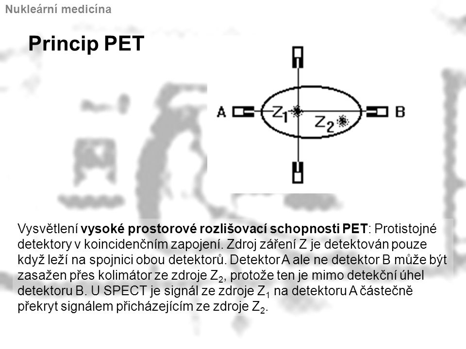 Nukleární medicína Princip PET.