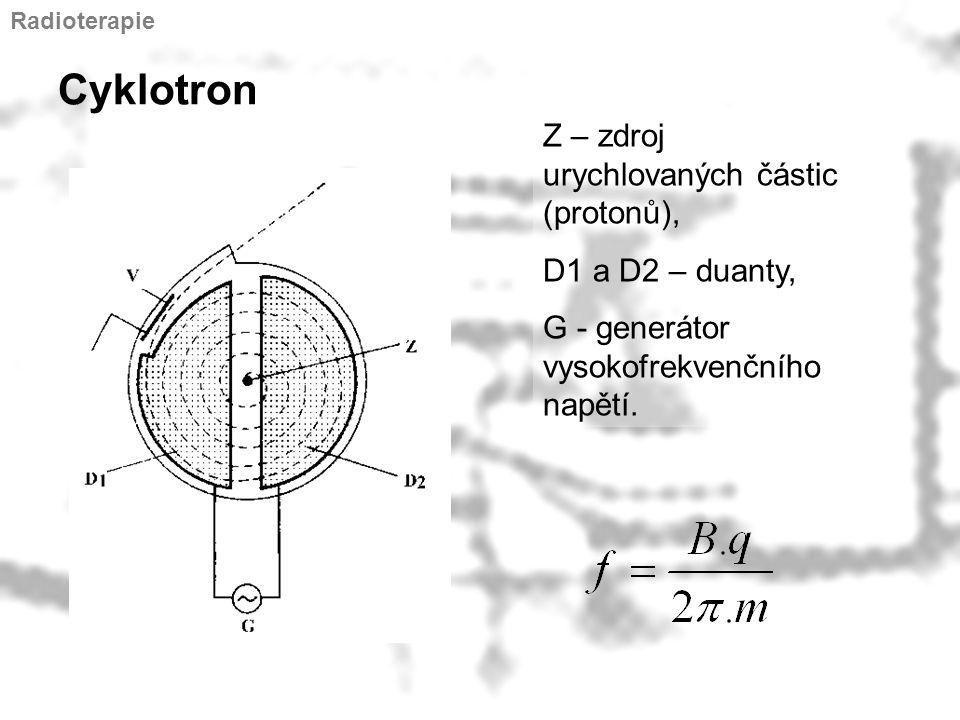 Cyklotron Z – zdroj urychlovaných částic (protonů), D1 a D2 – duanty,