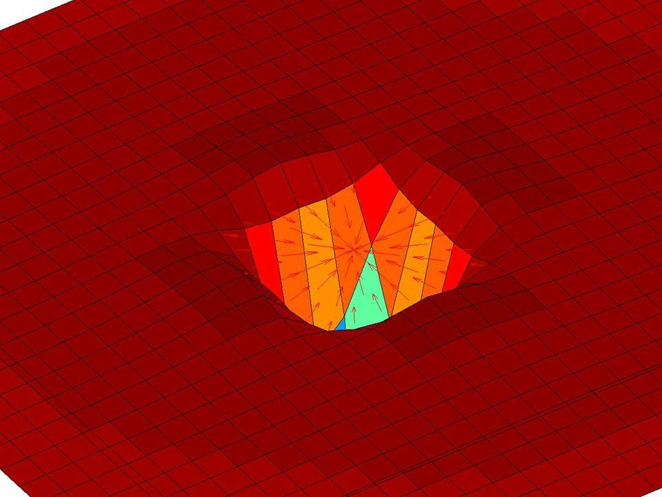 Operátorový počet Zobrazení a význam divergence pole