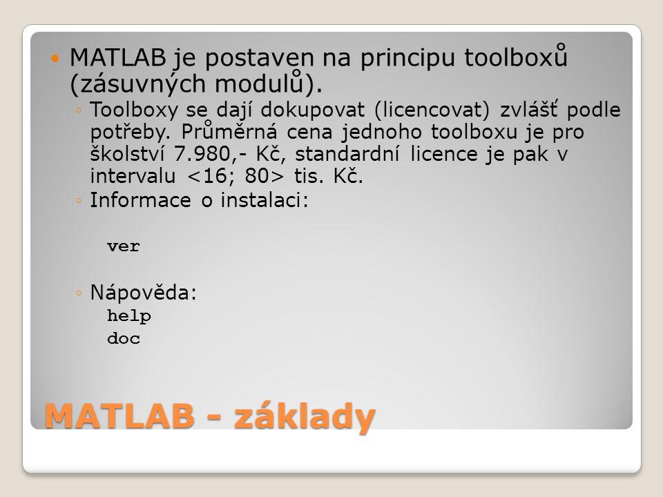 MATLAB je postaven na principu toolboxů (zásuvných modulů).