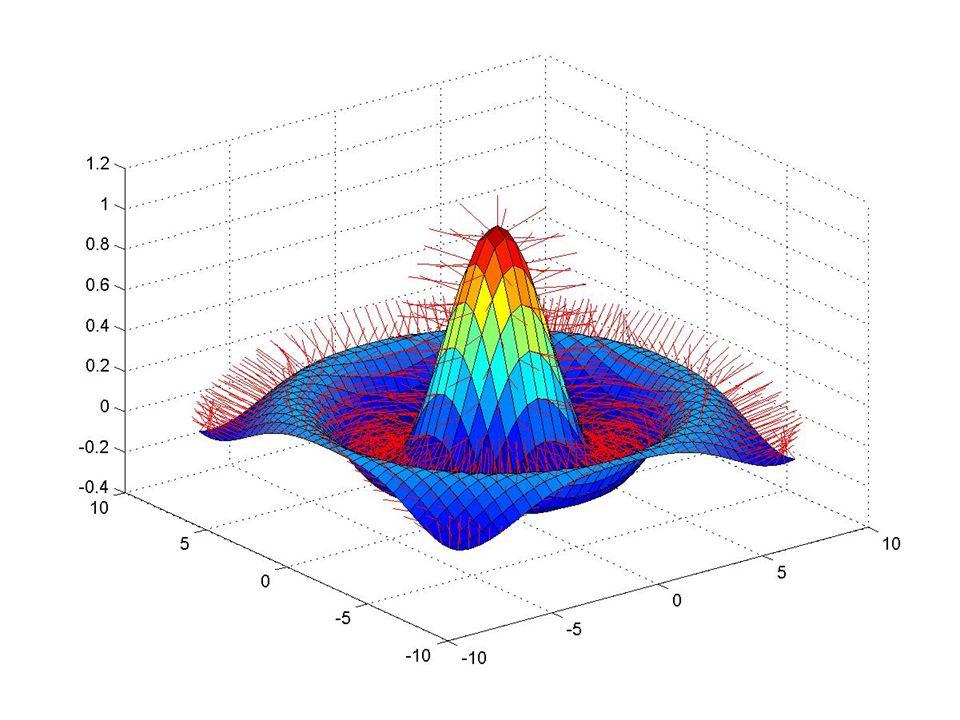 MATLAB – vizualizace skalárních polí