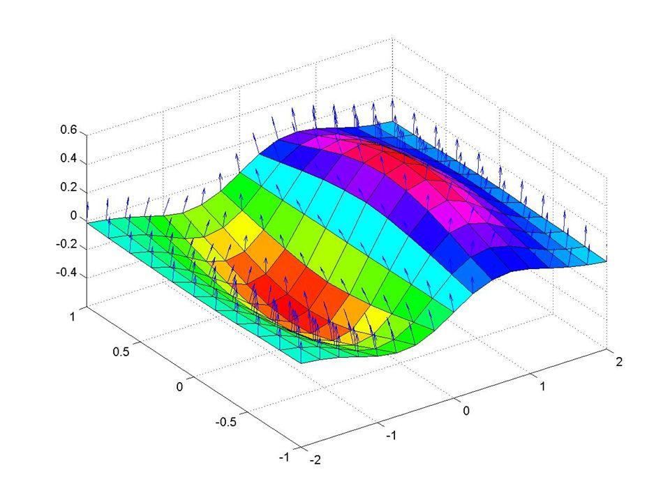 MATLAB – vizualizace vektorových polí