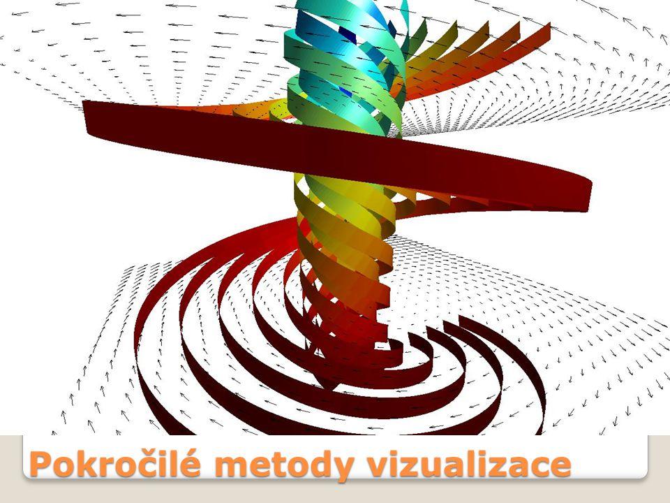 Pokročilé metody vizualizace