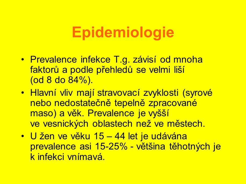 Epidemiologie Prevalence infekce T.g. závisí od mnoha faktorů a podle přehledů se velmi liší (od 8 do 84%).