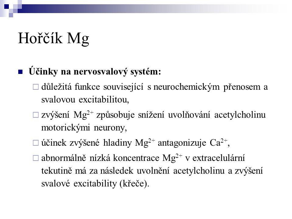 Hořčík Mg Účinky na nervosvalový systém: