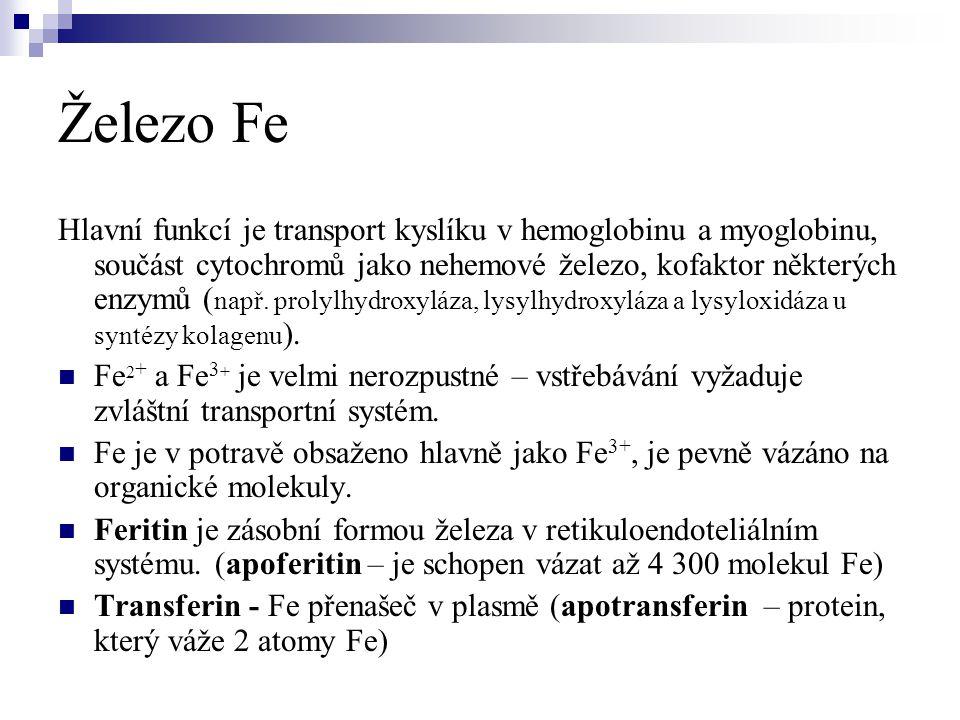 Železo Fe