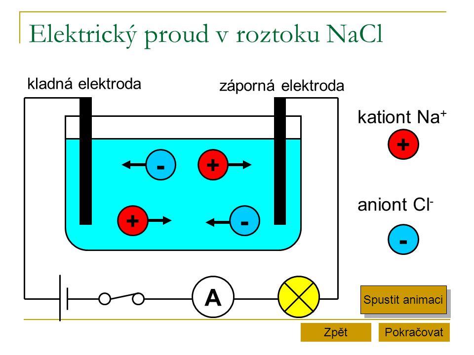 Elektrický proud v roztoku NaCl