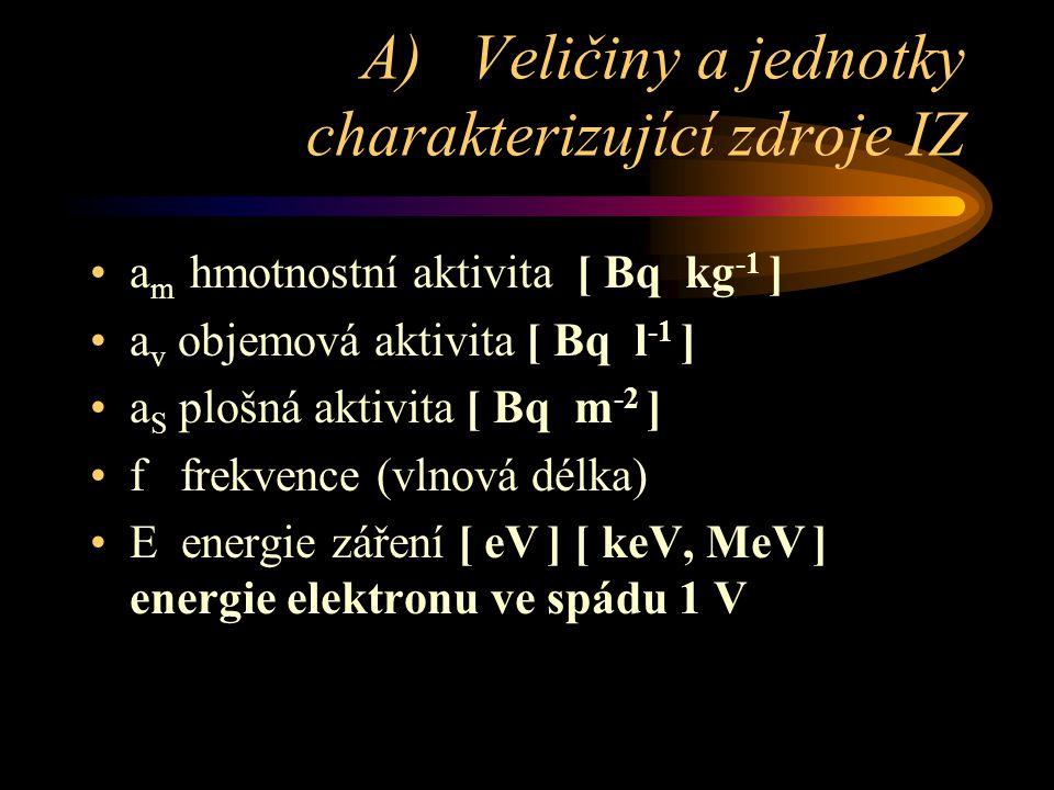 A) Veličiny a jednotky charakterizující zdroje IZ