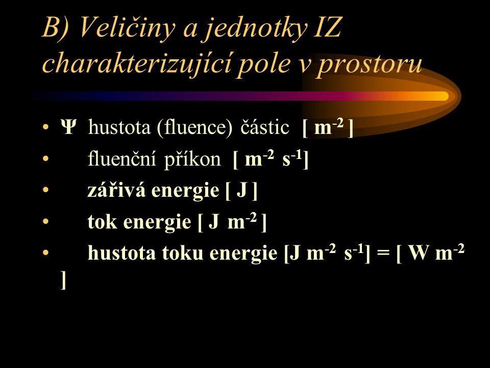 B) Veličiny a jednotky IZ charakterizující pole v prostoru