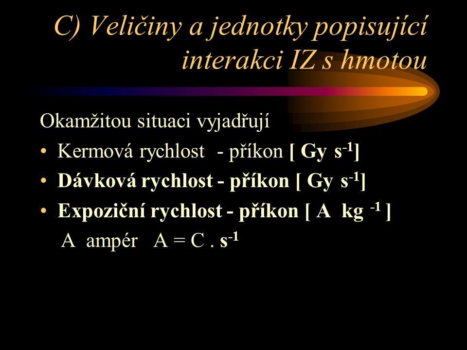 C) Veličiny a jednotky popisující interakci IZ s hmotou