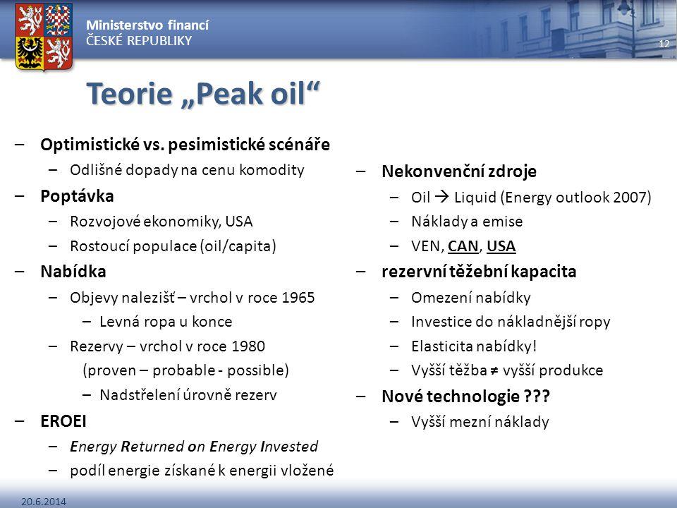 "Teorie ""Peak oil Optimistické vs. pesimistické scénáře Poptávka"